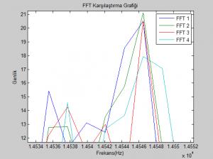 G4_Zoom2_FFT