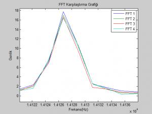 G4_Zoom3_FFT