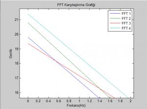 G4_Zoom_FFT